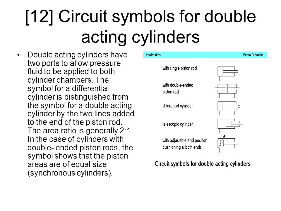 Hydraulics ppt download 12 circuit symbols for double acting cylinders sciox Images
